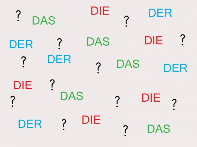 Genus Artikel | Deutsch | Genus Sprache und Sprachwandel